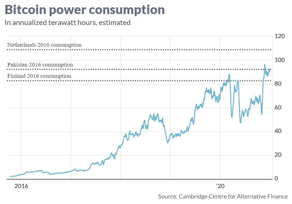 goccia di bitcoin oggi è € 20,00 in bitcoin un buon investimento