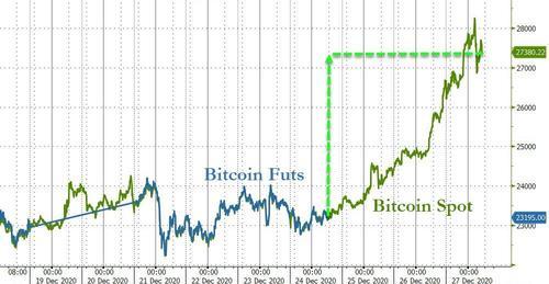 valutazione bitcoin)