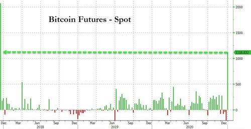 manipolazione del mercato 101 future bitcoin deloitte bitcoin atm