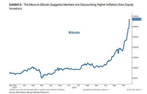 goccia di bitcoin oggi top 10 delle criptovalute su cui investire
