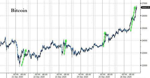 valutazione del mercato di bitcoin stock trading bot