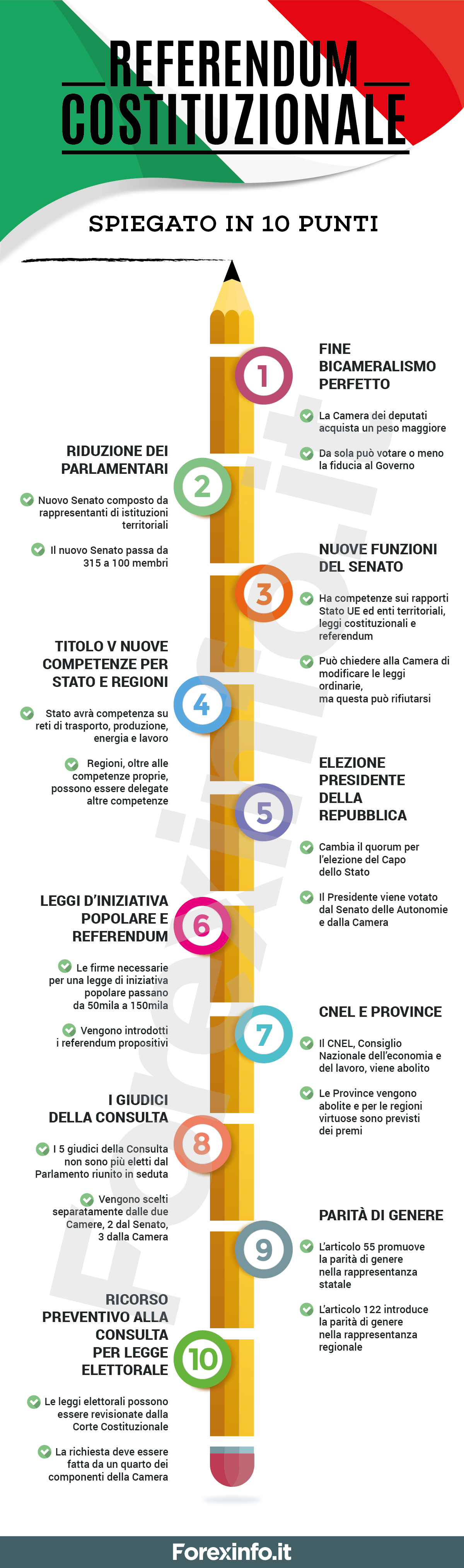 Infografica referendum costituzionale: capire la riforma e cosa votare