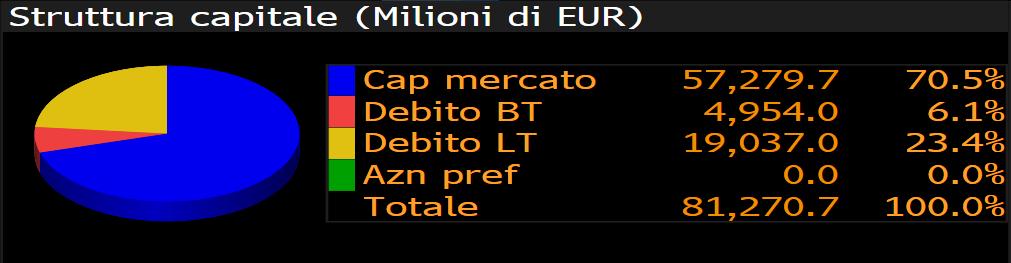 cf7ea900a9 Borsa Italiana: ENI si riaffaccia sul mercato obbligazionario con ...