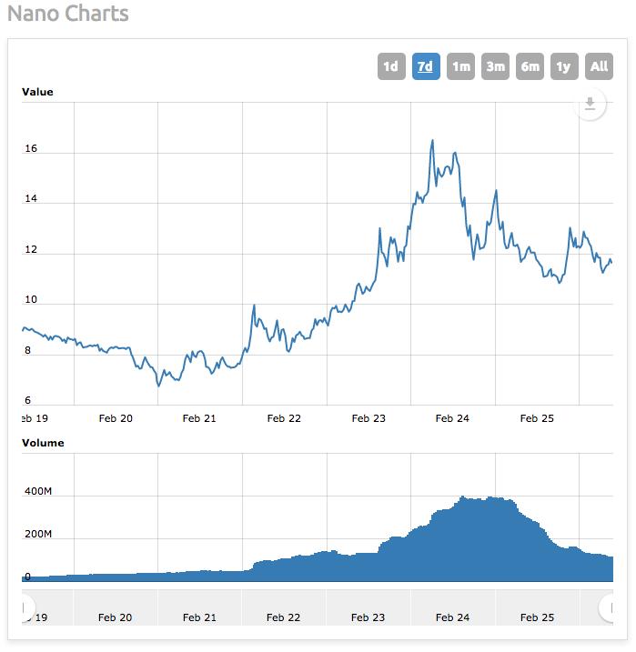bitcoin previsioni quotidiane zec bitcoin