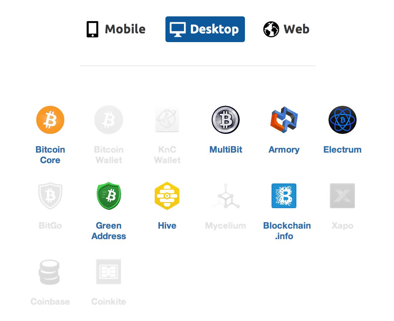 creare un conto bitcoin