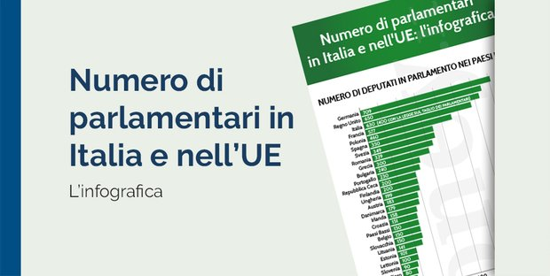 Numero di parlamentari in italia e nei paesi ue l 39 infografica for Parlamentari numero