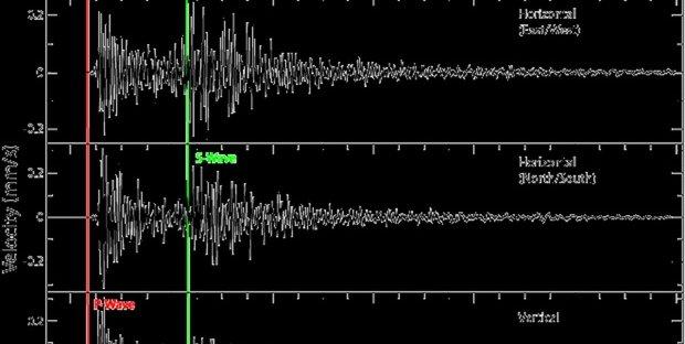 Terremoto Italia oggi 3 luglio 2020: sciame sismico in Campania