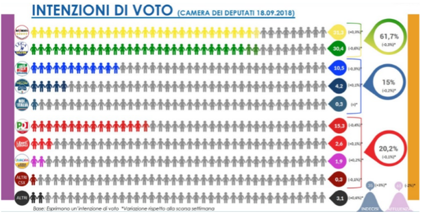Legittima difesa, scontro tra i magistrati e Salvini
