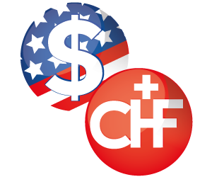 USD/CHF (Dollaro USA/Franco Svizzero)