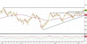 Analisi Forex: USD/CHF, tori in attesa del breakout di un pattern inside