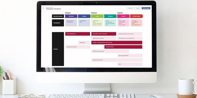 Journey Manager, la piattaforma dedicata alla gestione del Customer Journey