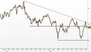 Analisi Forex: EUR/JPY, pronti per il breakout della inside bar?