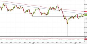 Analisi Forex: AUD/JPY pronto al breakout