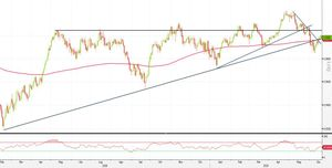 Analisi Forex: USD/CHF, struttura tecnica favorisce strategie long