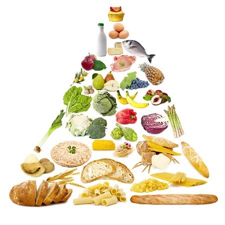 sana dieta mediterranea per perdere peso