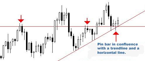 Trading system esempio