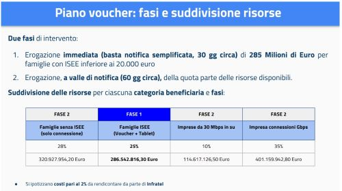 Bonus pc 2020. Requisiti e come ottenerlo