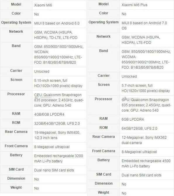 Xiaomi mi6 | Prima immagine e presunte caratteristiche