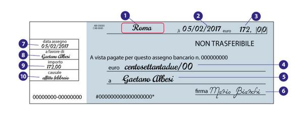 Datazione banca