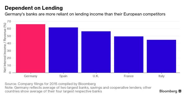 Draghi: la ripresa dipende dal sostegno monetario