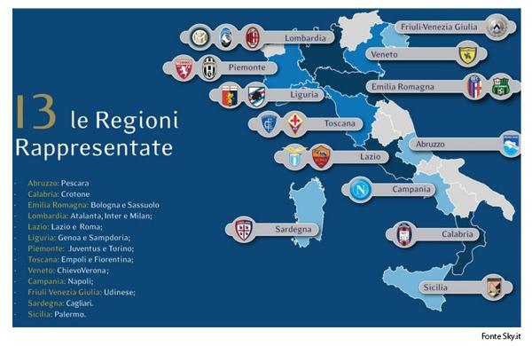 [La Nostra Casa] Nuova Stagione per Tifosi della Lega Calcio Serie A 2016/2017