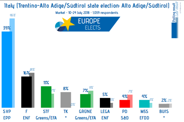 Elezioni regionali 2019 basilicata candidating