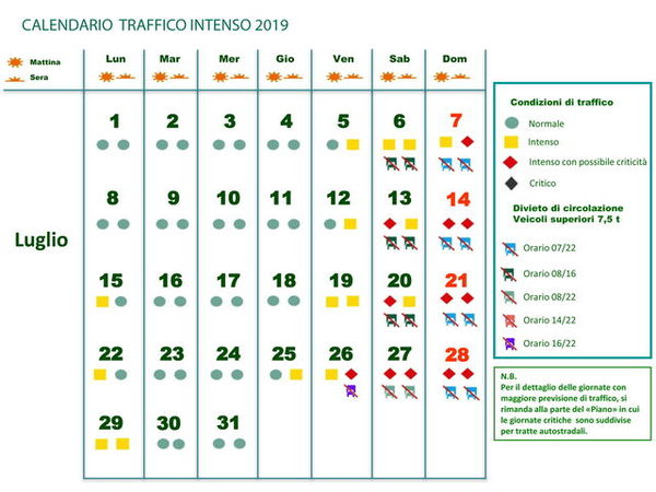 Calendario Giugno Luglio Agosto 2019.Previsioni Traffico Agosto 2019 Le Giornate Da Bollino