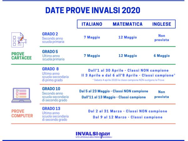 Calendario Marzo 2020.Prove Invalsi 2020 Le Date Delle Prove Il Calendario Completo