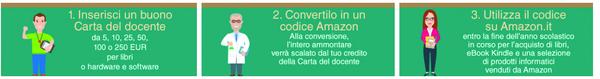 AMAZON CONOSCERE PRODOTTI CON CARTA DOCENTE